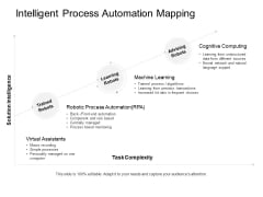 Intelligent Process Automation Mapping Ppt PowerPoint Presentation Styles Background Images
