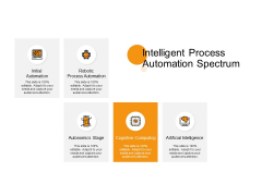 Intelligent Process Automation Spectrum Initial Ppt PowerPoint Presentation Infographic Template Topics