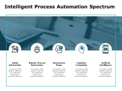 Intelligent Process Automation Spectrum Ppt PowerPoint Presentation Infographic Template Guidelines
