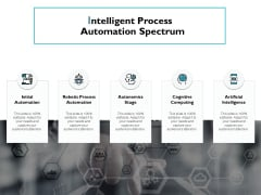 Intelligent Process Automation Spectrum Ppt PowerPoint Presentation Pictures Background Images