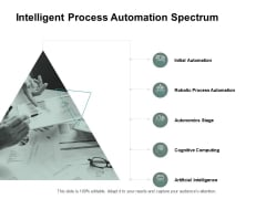 Intelligent Process Automation Spectrum Ppt PowerPoint Presentation Summary Model