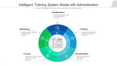Intelligent Training System Model With Administration Ppt PowerPoint Presentation Gallery Example PDF