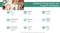 Intelligent Training System With Programs And Reports Ppt PowerPoint Presentation File Example PDF
