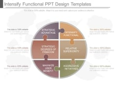 Intensify Functional Ppt Design Templates