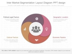 Inter Market Segmentation Layout Diagram Ppt Design