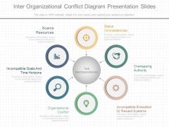 Inter Organizational Conflict Diagram Presentation Slides
