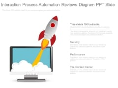 Interaction Process Automation Reviews Diagram Ppt Slide
