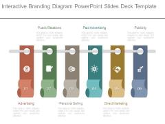 Interactive Branding Diagram Powerpoint Slides Deck Template