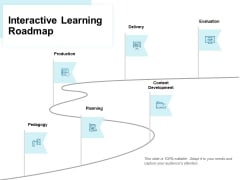 Interactive Learning Roadmap Ppt PowerPoint Presentation Infographics File Formats