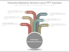 Interactive Marketing Services Layout Ppt Examples
