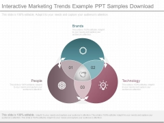 Interactive Marketing Trends Example Ppt Samples Download