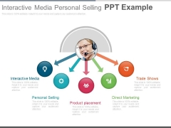 Interactive Media Personal Selling Ppt Example