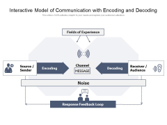 Interactive Model Of Communication With Encoding And Decoding Ppt PowerPoint Presentation Portfolio Aids PDF