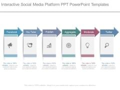 Interactive Social Media Platform Ppt Powerpoint Templates