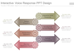 Interactive Voice Response Ppt Design