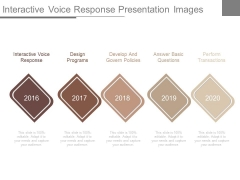 Interactive Voice Response Presentation Images