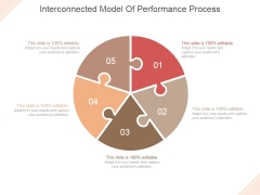 Interconnected Model Of Performance Process Ppt PowerPoint Presentation Background Designs