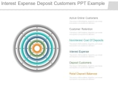 Interest Expense Deposit Customers Ppt Example