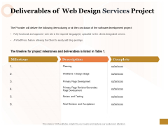 Interface Designing Services Deliverables Of Web Design Services Project Infographics