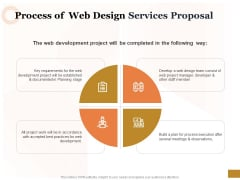 Interface Designing Services Process Of Web Design Services Proposal Background