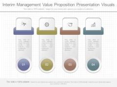 Interim Management Value Proposition Presentation Visuals