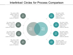 Interlinked Circles For Process Comparison Ppt Powerpoint Presentation File Slide Portrait