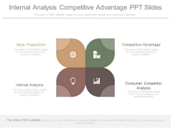 Internal Analysis Competitive Advantage Ppt Slides