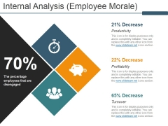 Internal Analysis Employee Morale Ppt PowerPoint Presentation Gallery Example