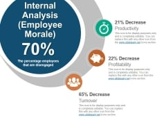Internal Analysis Employee Morale Ppt PowerPoint Presentation Infographic Template Show