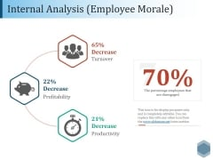 Internal Analysis Employee Morale Ppt PowerPoint Presentation Model Template