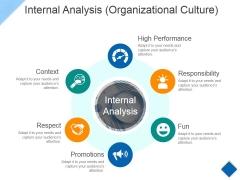 Internal Analysis Template 2 Ppt PowerPoint Presentation Portfolio Designs Download