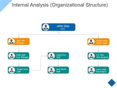 Internal Analysis Template 3 Ppt PowerPoint Presentation Ideas Design Ideas