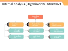 Internal Analysis Template 4 Ppt PowerPoint Presentation Styles Graphic Tips
