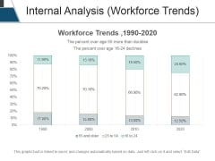 Internal Analysis Workforce Trends Ppt PowerPoint Presentation Summary Example Topics