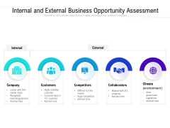 Internal And External Business Opportunity Assessment Ppt PowerPoint Presentation File Maker PDF