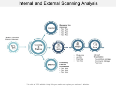 Internal And External Scanning Analysis Ppt Powerpoint Presentation Outline Slide Portrait