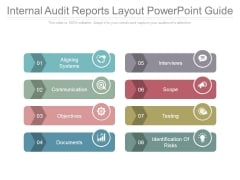 Internal Audit Reports Layout Powerpoint Guide