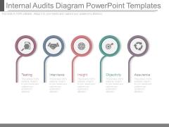 Internal Audits Diagram Powerpoint Templates