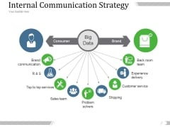 Internal Communication Strategy Ppt PowerPoint Presentation Designs Download