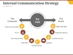 Internal Communication Strategy Ppt PowerPoint Presentation Influencers