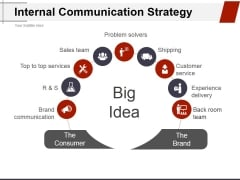 Internal Communication Strategy Ppt PowerPoint Presentation Layouts Clipart Images