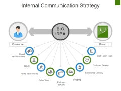 Internal Communication Strategy Ppt PowerPoint Presentation Outline Example Introduction