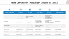 Internal Communication Strategy Report With Goals And Schedule Ppt PowerPoint Presentation Slides Inspiration PDF
