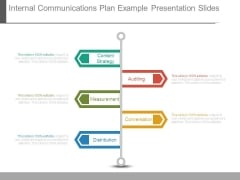 Internal Communications Plan Example Presentation Slides
