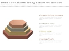Internal Communications Strategy Example Ppt Slide Show