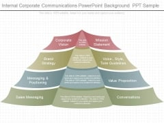 Internal Corporate Communications Powerpoint Background Ppt Sample