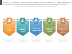 Internal Customer Overall Performance Goals Powerpoint Slides Design