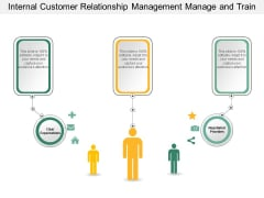 internal customer relationship management manage and train ppt powerpoint presentation gallery visuals