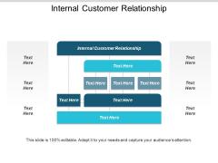 Internal Customer Relationship Ppt PowerPoint Presentation Outline Background Designs Cpb