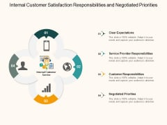 Internal Customer Satisfaction Responsibilities And Negotiated Priorities Ppt PowerPoint Presentation Infographics Aids